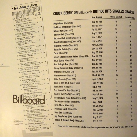 Chuck Berry 3